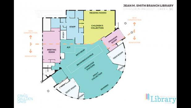 This illustration identifies the new layout of the Jean M. Smith Library. New construction is shown above the orange dashed line, and renovated areas of the existing building are depicted below the line.